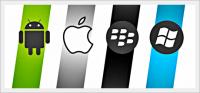 Современная операционная система